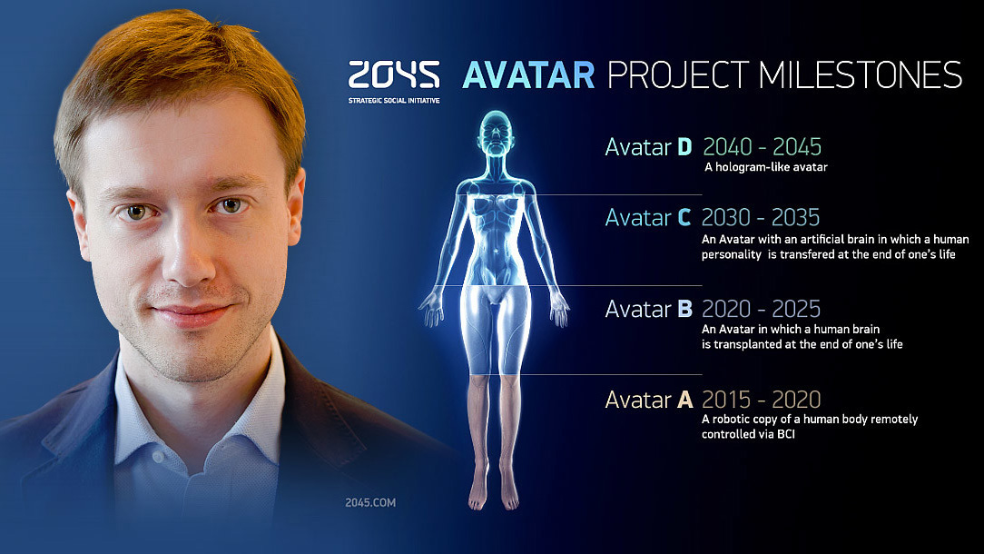 avatar project 2045