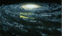 calea lactee sistemul solar soarele