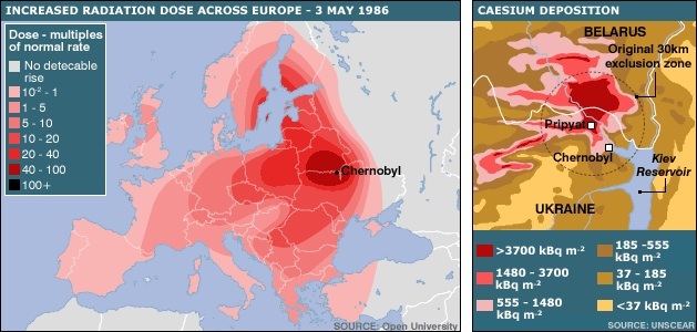 norul radioactiv Cernobil
