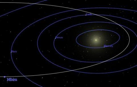 orbita-planeta-nibiru-sumerieni