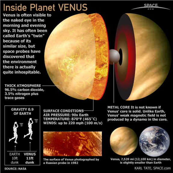 venus-planet-profile