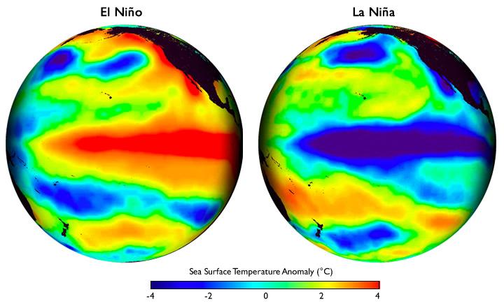 El Nino si El Nina