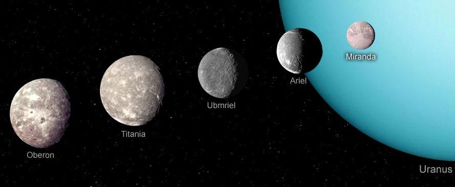 satelitii lui uranus