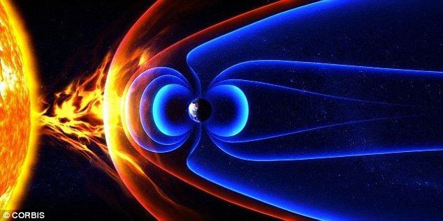 campul magnetic al pamantului